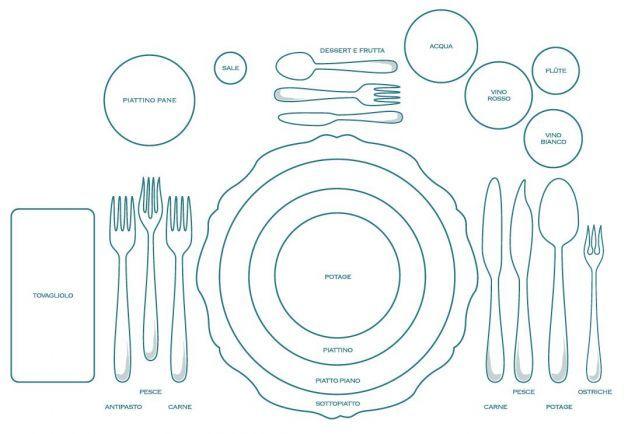 Apparecchiare la tavola cosa dice il galateo - Le regole del bon ton a tavola ...